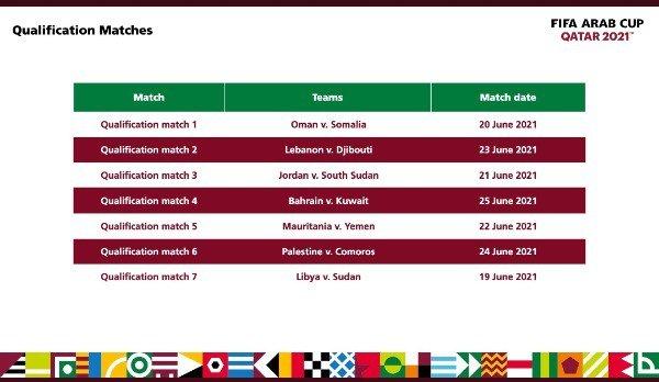 الفيفا يعلن مواعيد مباريات البطولة العربية