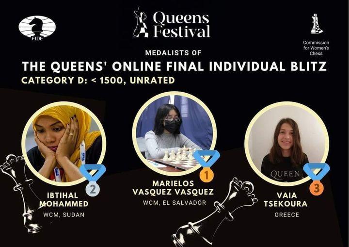السودانية ابتهال تحرز المركز الثاني عالميا في ملكات الشطرنج