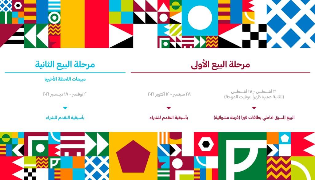 طرح تذاكر بطولة كأس العرب 2021 للجمهور اعتباراً من الغد
