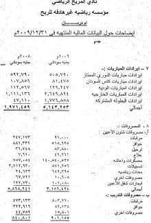 """""""كفر و وتر""""  تفتح ملفات إدارة المال العام بنادي المريخ (1) ... أكثر من (11) مليار الديون المتراكمة"""