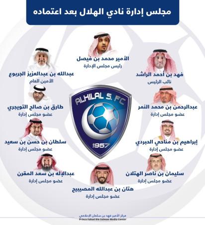 سعودية.. هيئة الرياضة تعتمد تشكيل مجلس إدارة الهلال الجديد